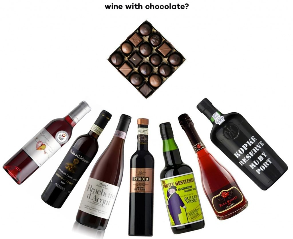 wine-with-chocolate-recommendations-wine-folly.jpg