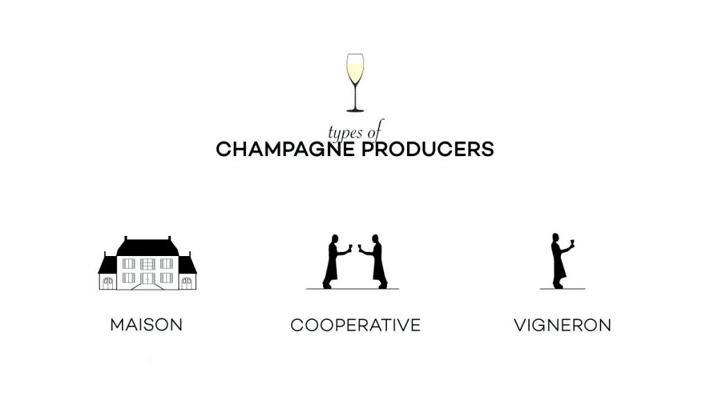 grower-champagne-types-of-rm-nm.jpg